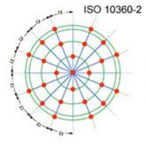 【蔡司三坐标应用初级篇 3】DIN ISO 10360 - 5 Probing Error